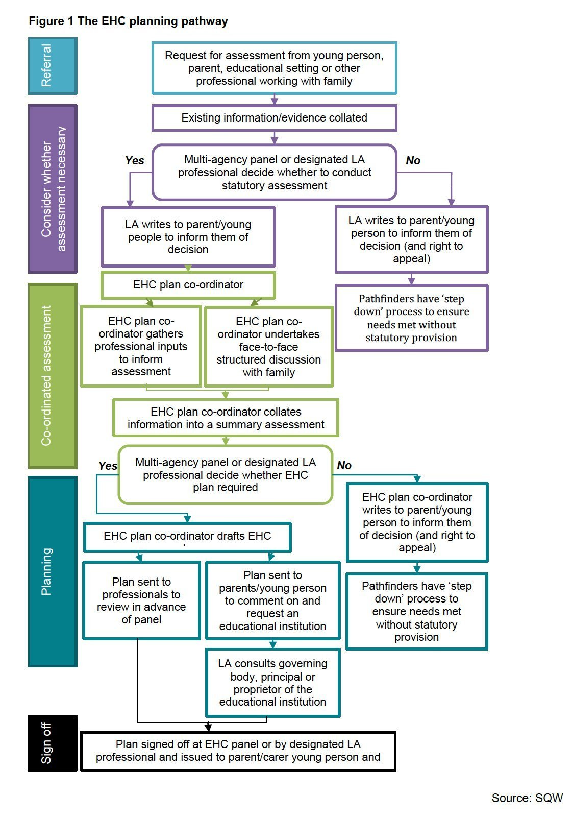 Safeguarding Adults Information on safeguarding adults