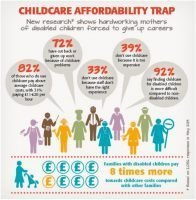 Mrboosmum on the Inquiry into Childcare for Disabled Children