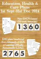 4000 and counting: Did you have a satisfactory EHC plan issued last year?