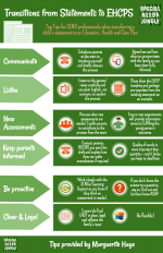 transition to EHCP infographic