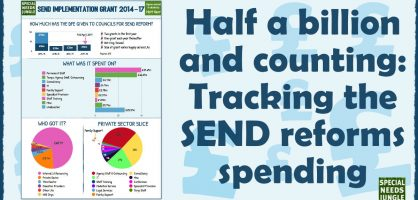 Half a billion and counting: Tracking the SEND reforms spending