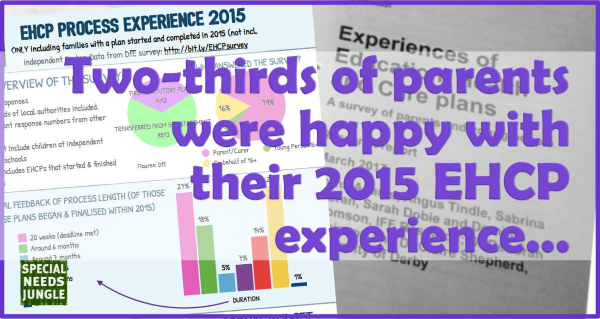 Two-thirds of parents happy 2015 EHCP experience