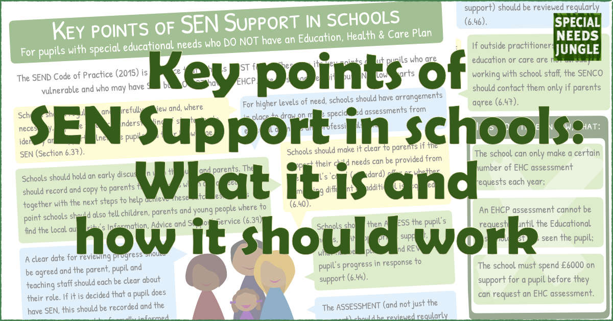 Key points of SEN Support in schools