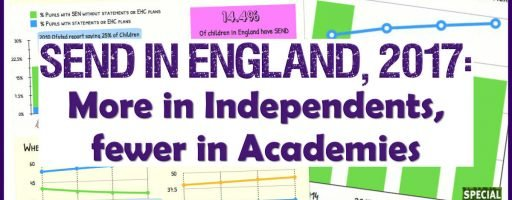 SEND in England, 2017: More in Independents, fewer in Academies