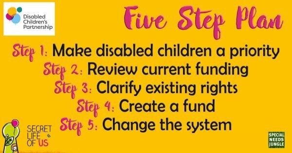 five step plan