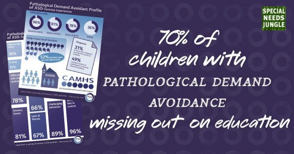 70 Pathological Demand Avoidance