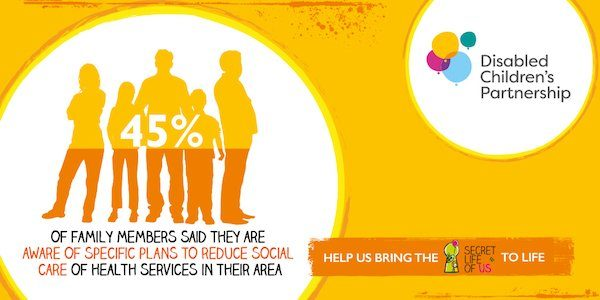 45% parents said services were being cut in their area