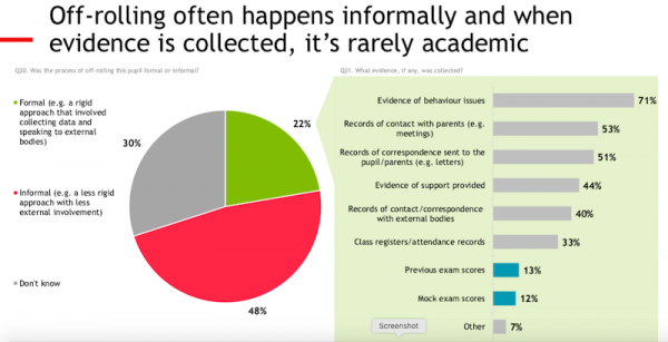 Off-rolling often happens informally and when evidence is collected, it's rarely academic