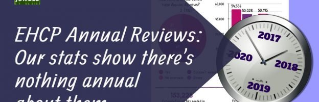 EHCP Annual Review: Our stats show there's nothing annual about them…