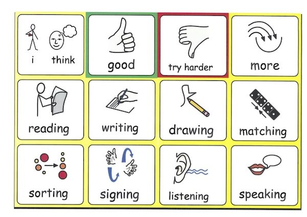 self-assessment symbols
